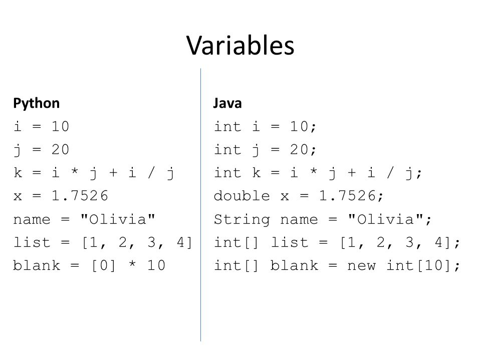 Variables Python i = 10 j = 20 k = i * j + i / j x = 1.7526 name =