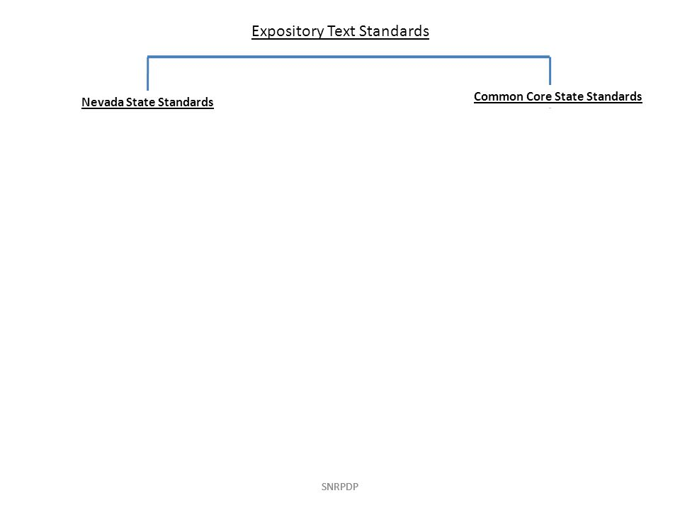SNRPDP Nevada State Standards Common Core State Standards Expository Text Standards