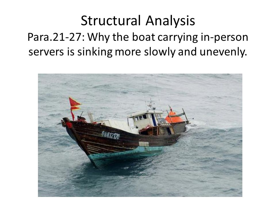 Structural Analysis Para.21-27: Why the boat carrying in-person servers is sinking more slowly and unevenly.