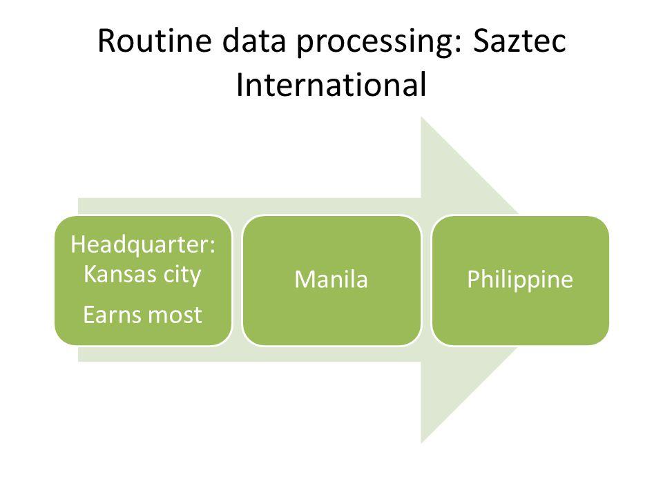 Routine data processing: Saztec International Headquarter: Kansas city Earns most ManilaPhilippine