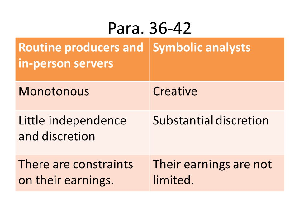 Para. 36-42 Routine producers and in-person servers Symbolic analysts MonotonousCreative Little independence and discretion Substantial discretion The