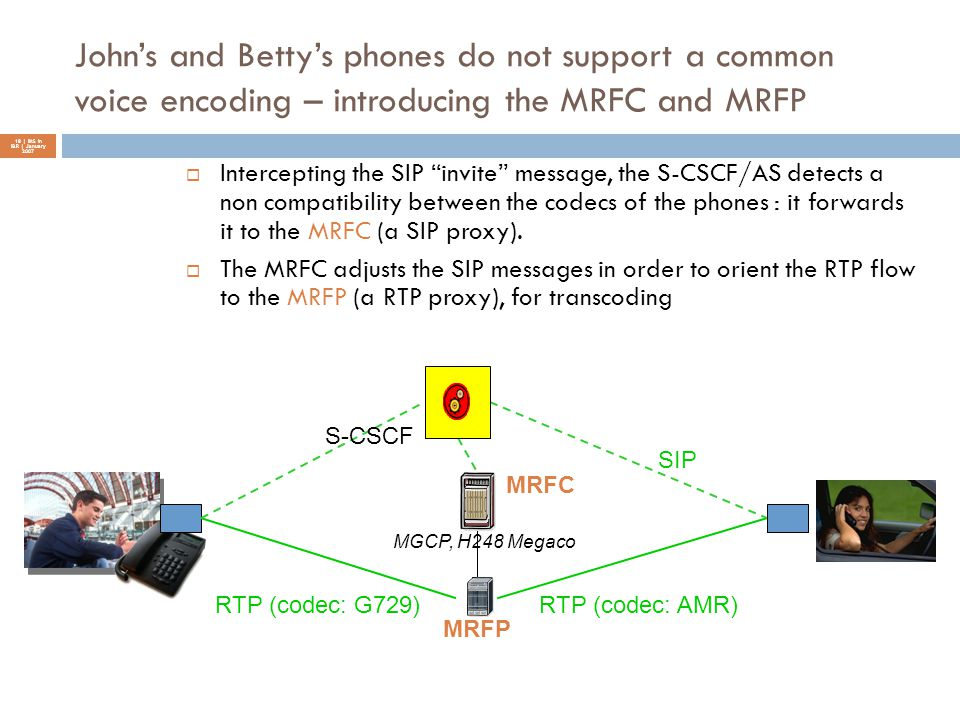 John's and Betty's phones do not support a common voice encoding – introducing the MRFC and MRFP 18 | IMS in I&R | January 2007  Intercepting the SIP