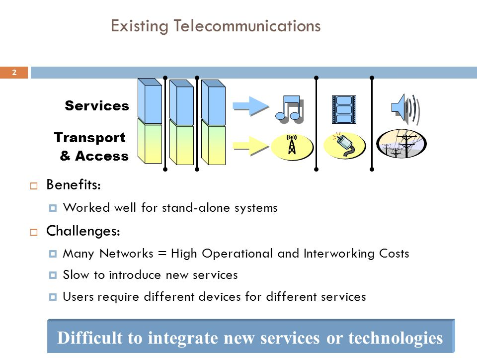 2 Existing Telecommunications  Benefits:  Worked well for stand-alone systems  Challenges:  Many Networks = High Operational and Interworking Cost