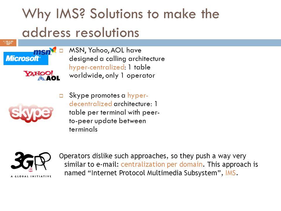 Why IMS.