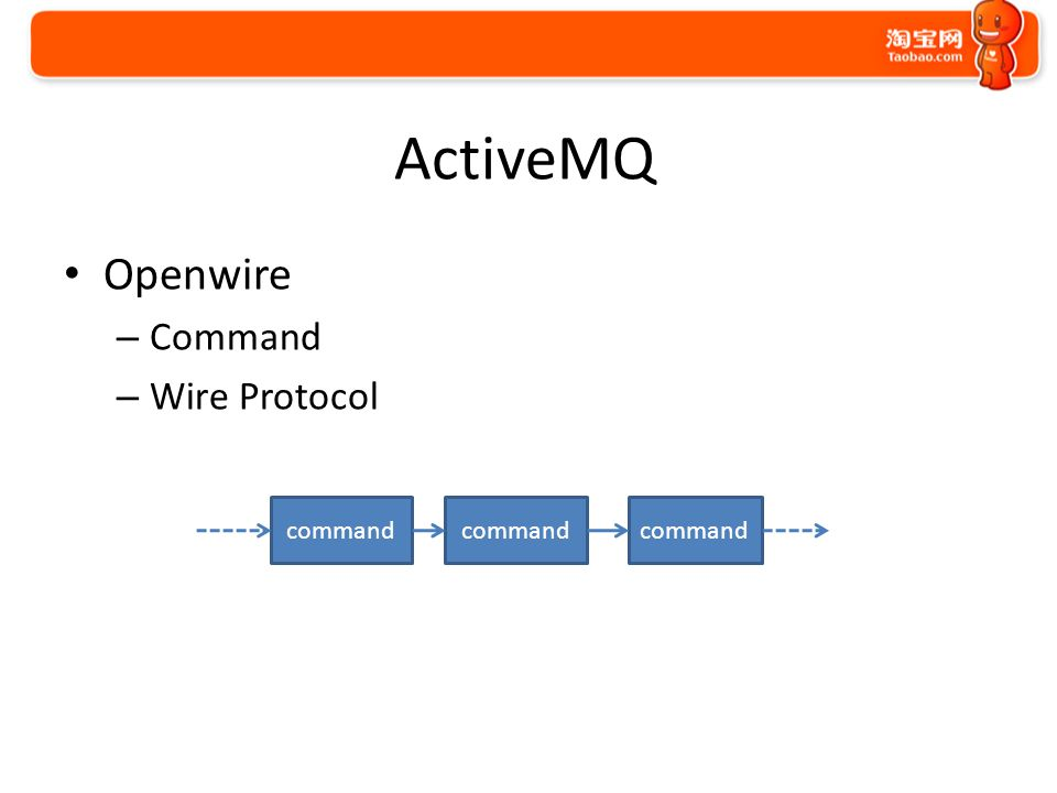 ActiveMQ Openwire – Command – Wire Protocol command