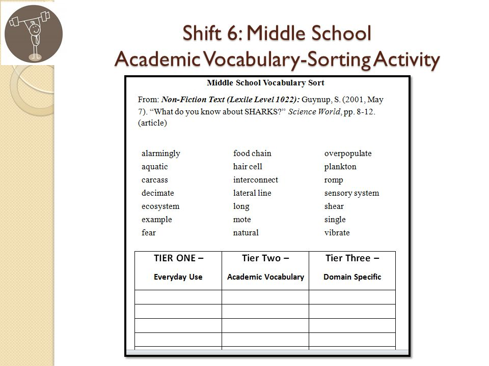 Shift 6: Middle School Academic Vocabulary-Sorting Activity