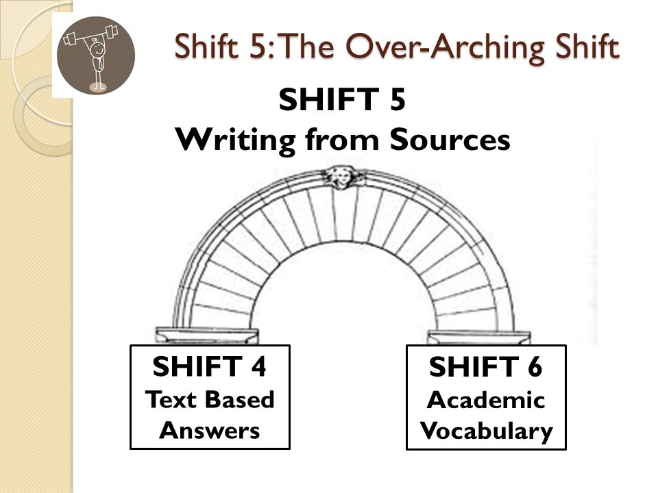 Shift 5: The Over-Arching Shift SHIFT 4 Text Based Answers SHIFT 5 Writing from Sources SHIFT 6 Academic Vocabulary