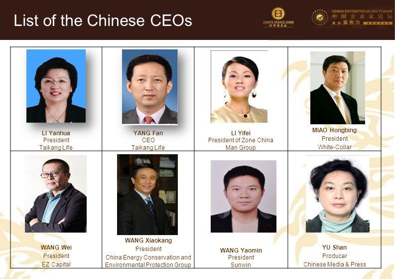 10 LI Yanhua President Taikang Life YANG Fan CEO Taikang Life LI Yifei President of Zone China Man Group MIAO Hongbing President White-Collar WANG Wei
