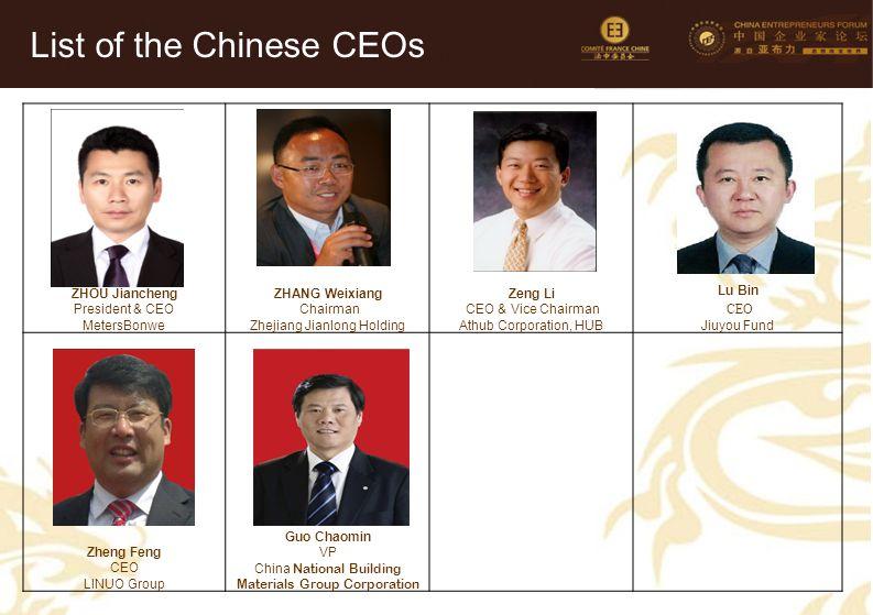 11 ZHOU Jiancheng President & CEO MetersBonwe ZHANG Weixiang Chairman Zhejiang Jianlong Holding Zeng Li CEO & Vice Chairman Athub Corporation, HUB Lu
