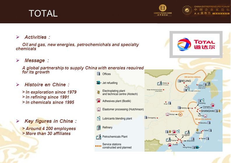 61 TOTAL  Activities : Oil and gas, new energies, petrochemichals and specialty chemicals  Message : A global partnership to supply China with energ