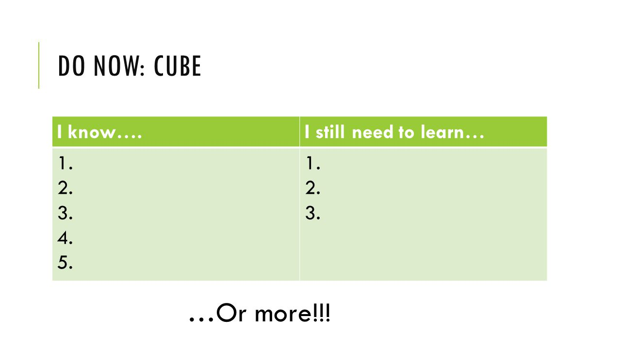 DO NOW: CUBE I know….I still need to learn… 1. 2. 3. 4. 5. 1. 2. 3. …Or more!!!