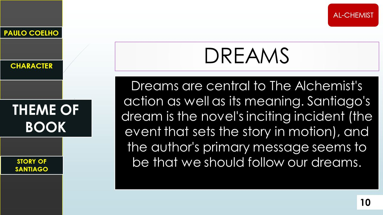 Dreams are central to The Alchemist s action as well as its meaning.