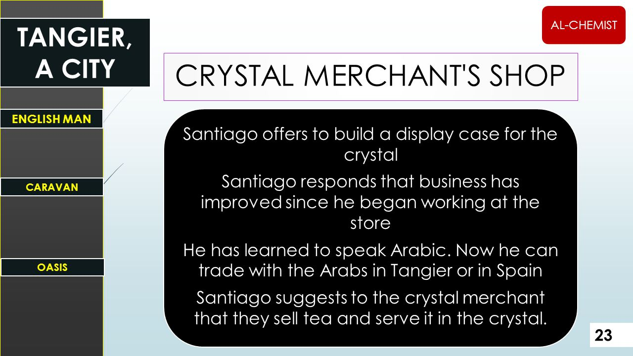 Santiago offers to build a display case for the crystal Santiago responds that business has improved since he began working at the store He has learned to speak Arabic.