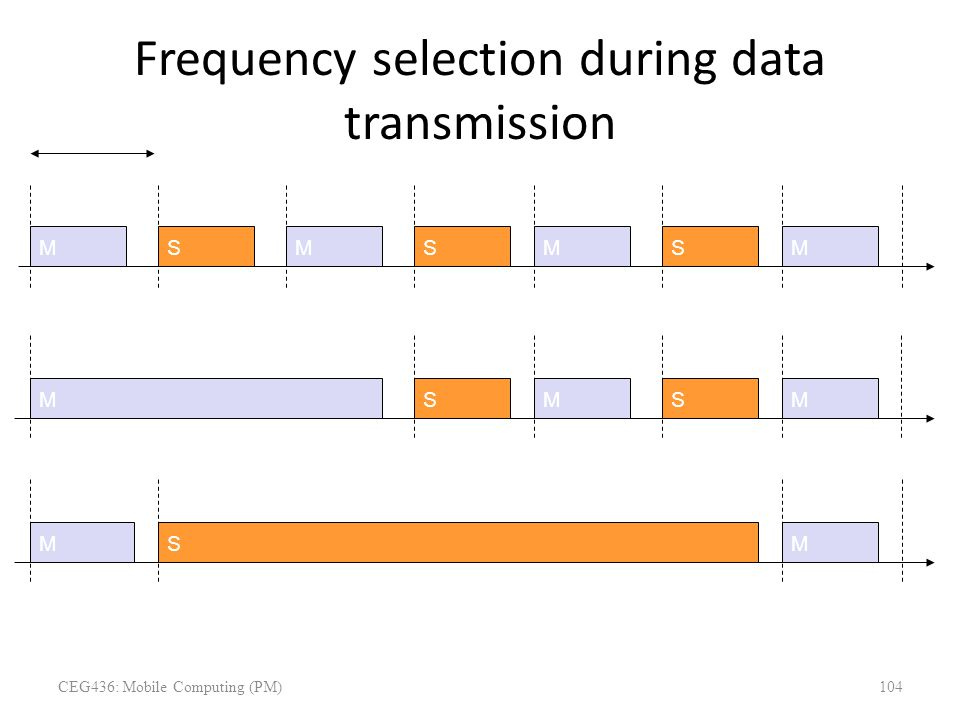 S Frequency selection during data transmission fkfk 625 µs f k+1 f k+2 f k+3 f k+4 f k+3 f k+4 fkfk fkfk f k+5 f k+1 f k+6 MMMM M MM MM t t t SS SS S
