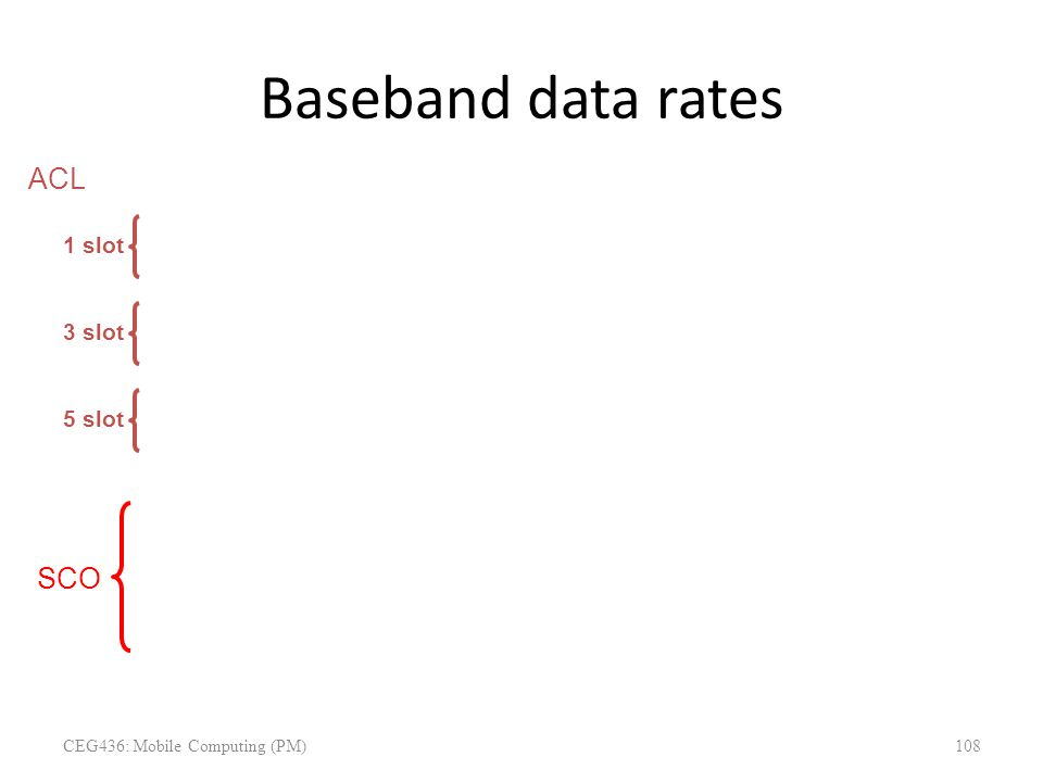 Baseband data rates PayloadUserSymmetricAsymmetric HeaderPayloadmax. Rate max. Rate [kbit/s] Type[byte][byte]FECCRC[kbit/s]ForwardReverse DM110-172/3y