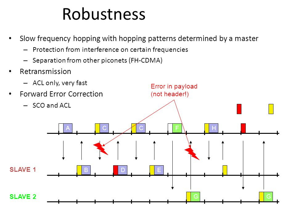 Robustness Slow frequency hopping with hopping patterns determined by a master – Protection from interference on certain frequencies – Separation from