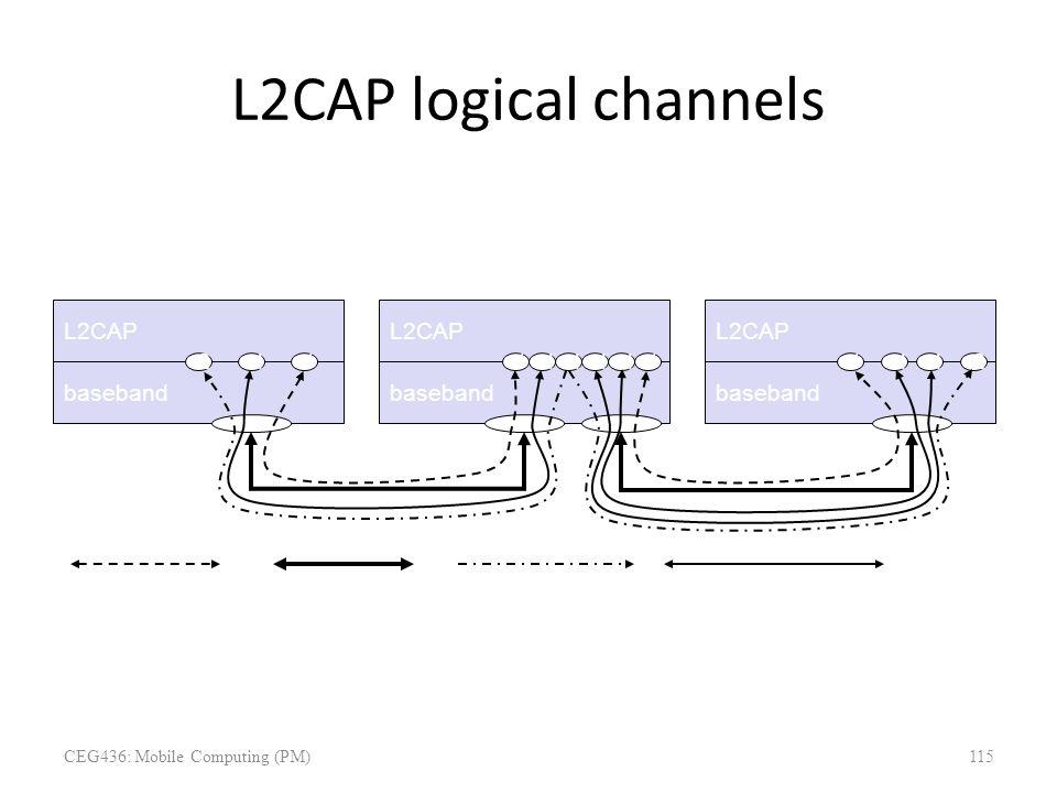 L2CAP logical channels baseband L2CAP baseband L2CAP baseband L2CAP Slave Master ACL 2d1dd11d21 signallingconnectionlessconnection-oriented ddd CEG436