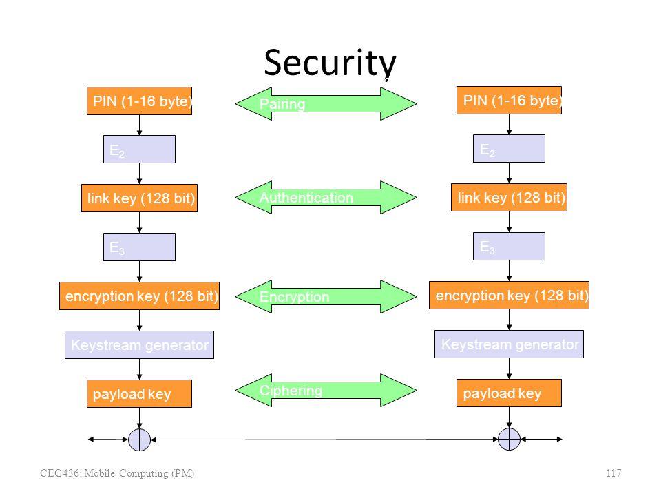 Security E3E3 E2E2 link key (128 bit) encryption key (128 bit) payload key Keystream generator Data Cipher data Authentication key generation (possibl
