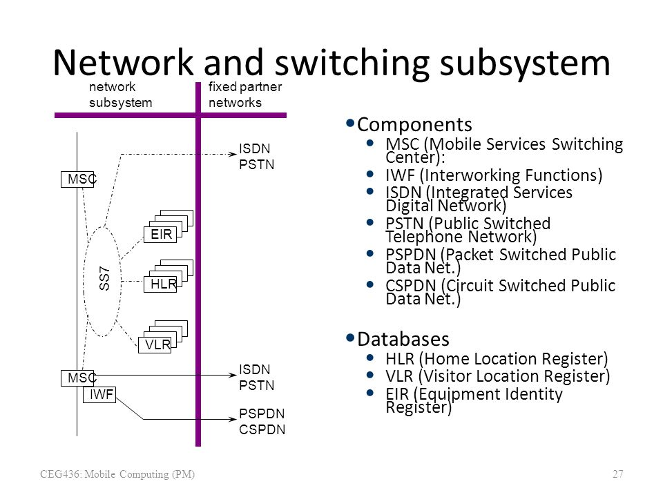 Network and switching subsystem Components MSC (Mobile Services Switching Center): IWF (Interworking Functions) ISDN (Integrated Services Digital Netw