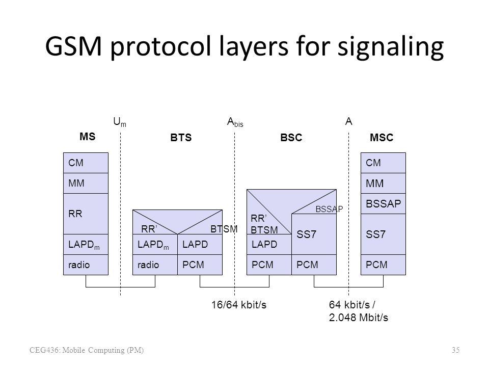 GSM protocol layers for signaling CM MM RR MM LAPD m radio LAPD m radio LAPD PCM RR' BTSM CM LAPD PCM RR' BTSM 16/64 kbit/s UmUm A bis A SS7 PCM SS7 P