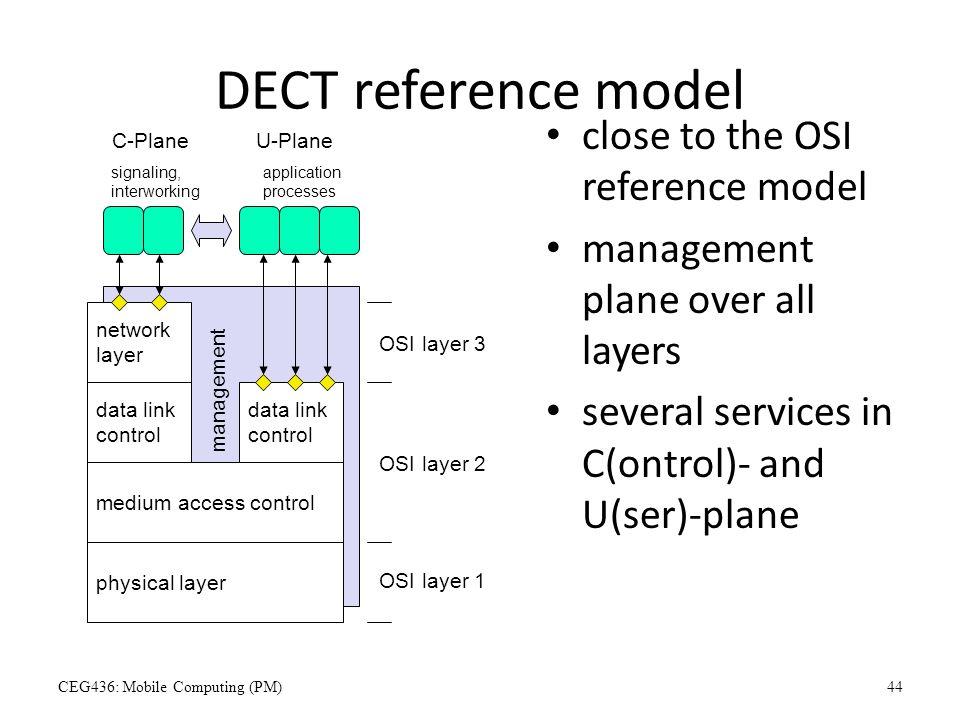 physical layer medium access control data link control data link control network layer OSI layer 1 OSI layer 2 OSI layer 3 U-PlaneC-Plane signaling, i