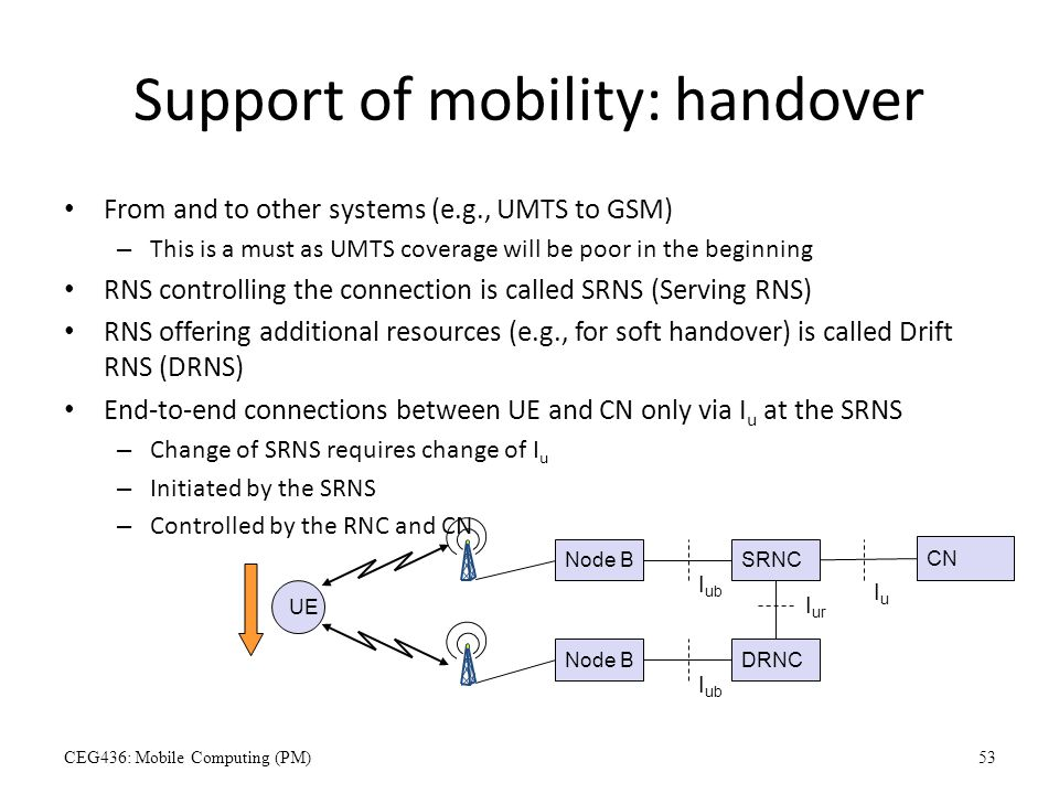 Support of mobility: handover From and to other systems (e.g., UMTS to GSM) – This is a must as UMTS coverage will be poor in the beginning RNS contro