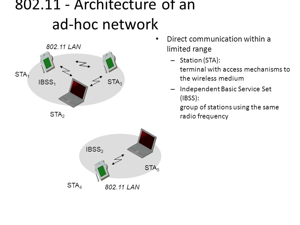 802.11 - Architecture of an ad-hoc network Direct communication within a limited range – Station (STA): terminal with access mechanisms to the wireles
