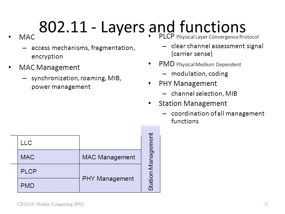 802.11 - Layers and functions PLCP Physical Layer Convergence Protocol – clear channel assessment signal (carrier sense) PMD Physical Medium Dependent