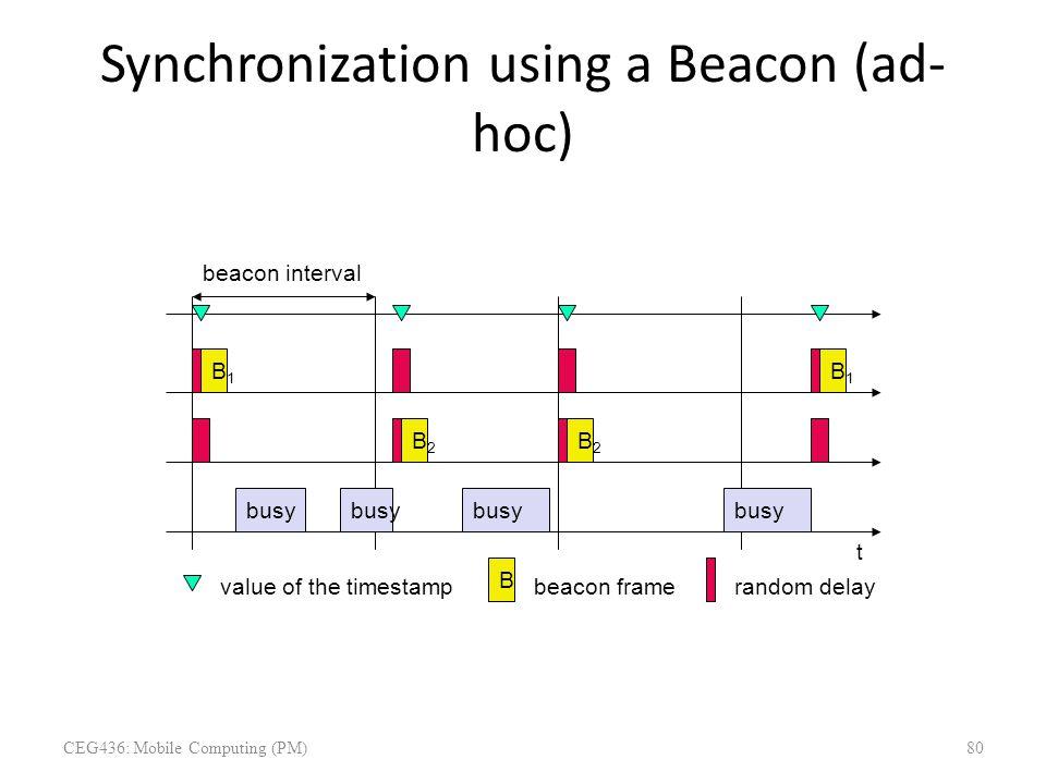 Synchronization using a Beacon (ad- hoc) t medium station 1 busy B1B1 beacon interval busy B1B1 value of the timestamp B beacon frame station 2 B2B2 B
