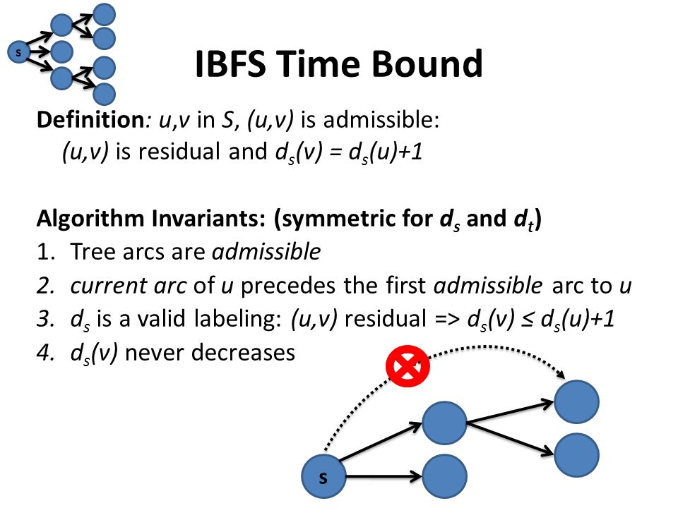 IBFS Time Bound Definition: u,v in S, (u,v) is admissible: (u,v) is residual and d s (v) = d s (u)+1 Algorithm Invariants: (symmetric for d s and d t ) 1.Tree arcs are admissible 2.current arc of u precedes the first admissible arc to u 3.d s is a valid labeling: (u,v) residual => d s (v) ≤ d s (u)+1 4.d s (v) never decreases s s