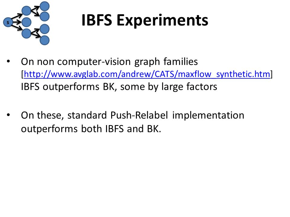 IBFS Experiments On non computer-vision graph families [http://www.avglab.com/andrew/CATS/maxflow_synthetic.htm] IBFS outperforms BK, some by large factorshttp://www.avglab.com/andrew/CATS/maxflow_synthetic.htm On these, standard Push-Relabel implementation outperforms both IBFS and BK.