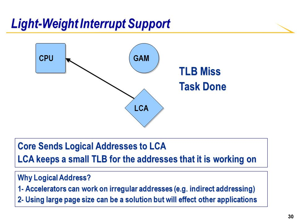 30 Light-Weight Interrupt Support CPU LCA GAM TLB Miss Task Done Core Sends Logical Addresses to LCA LCA keeps a small TLB for the addresses that it is working on Why Logical Address.