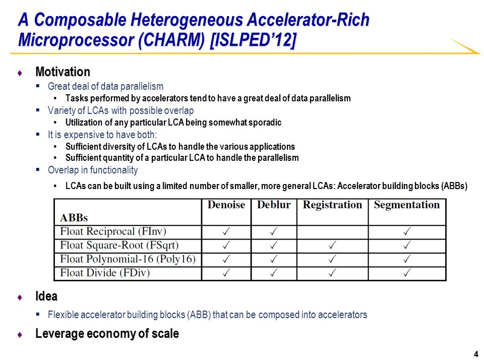 4 A Composable Heterogeneous Accelerator-Rich Microprocessor (CHARM) [ISLPED'12] ♦ Motivation  Great deal of data parallelism Tasks performed by accelerators tend to have a great deal of data parallelism  Variety of LCAs with possible overlap Utilization of any particular LCA being somewhat sporadic  It is expensive to have both: Sufficient diversity of LCAs to handle the various applications Sufficient quantity of a particular LCA to handle the parallelism  Overlap in functionality LCAs can be built using a limited number of smaller, more general LCAs: Accelerator building blocks (ABBs) ♦ Idea  Flexible accelerator building blocks (ABB) that can be composed into accelerators ♦ Leverage economy of scale