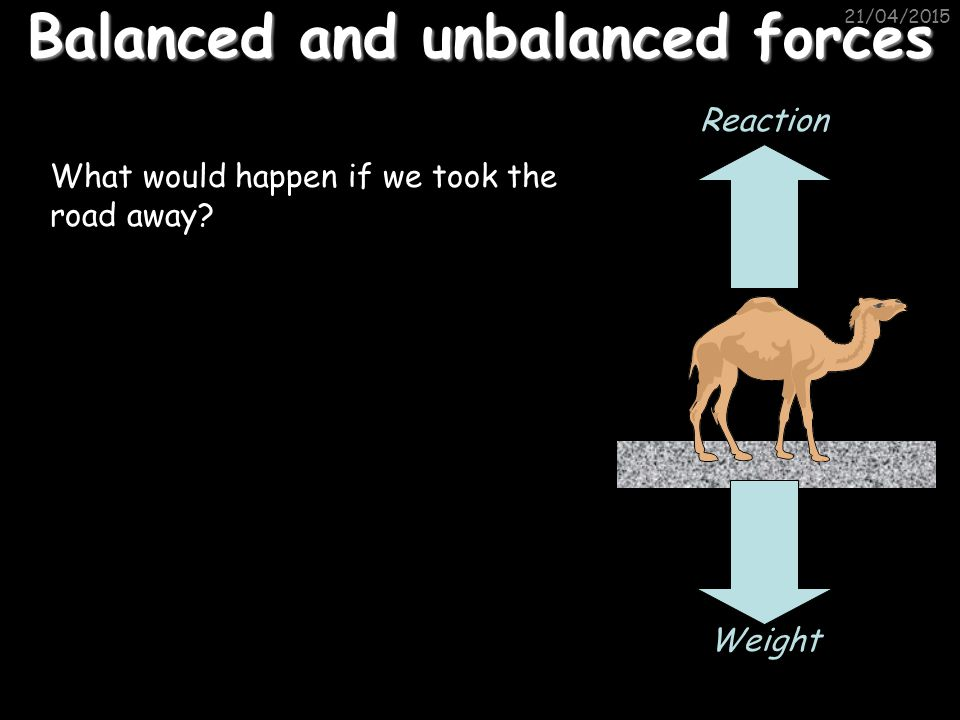 21/04/2015 Balanced and unbalanced forces What would happen if we took the road away.