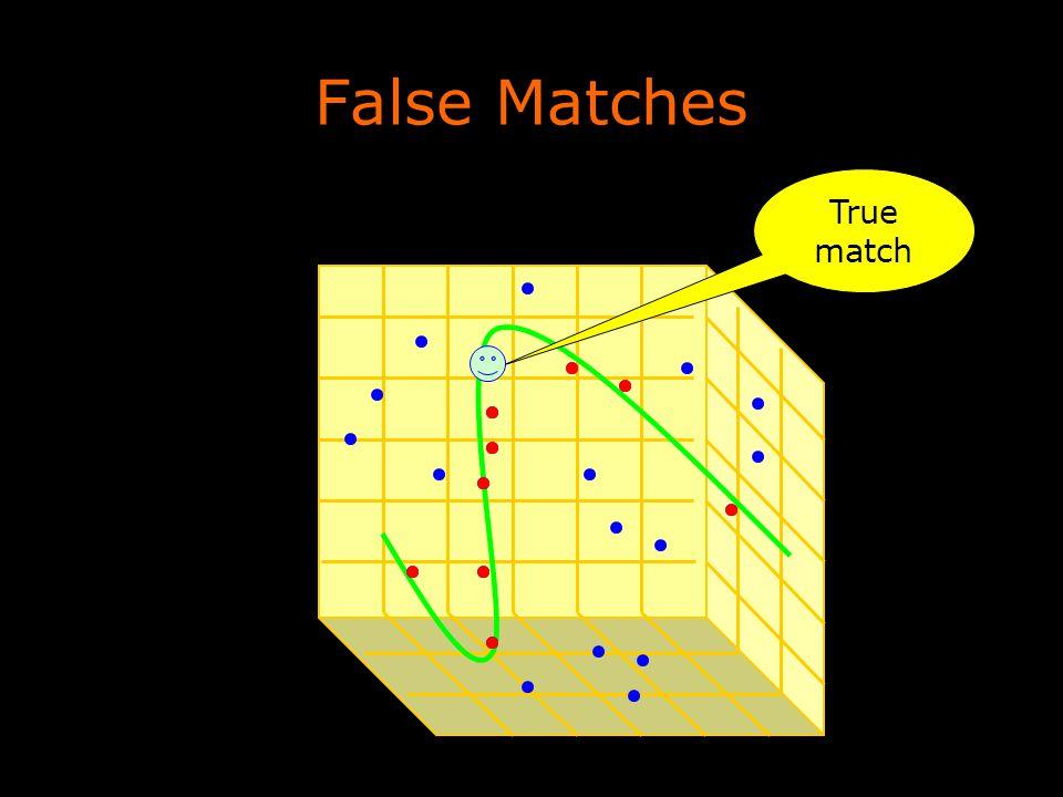 False Matches True match