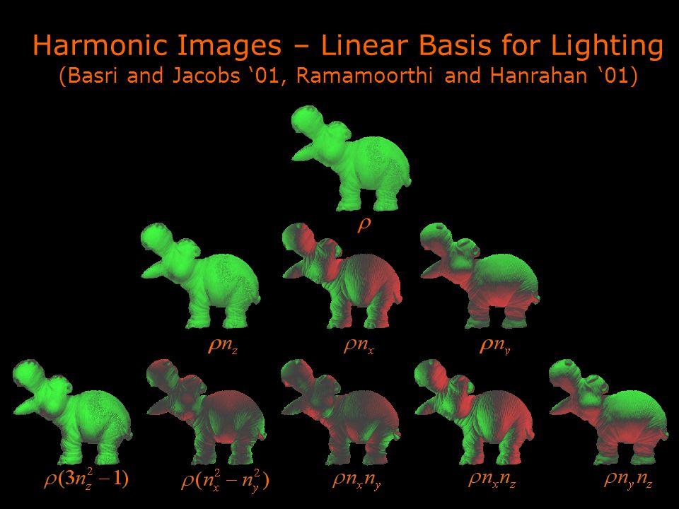 Harmonic Images – Linear Basis for Lighting (Basri and Jacobs '01, Ramamoorthi and Hanrahan '01) 