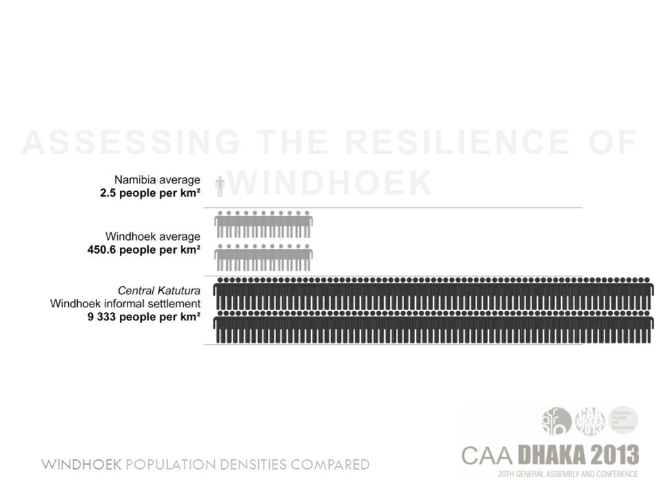 WINDHOEK POPULATION DENSITIES COMPARED ASSESSING THE RESILIENCE OF WINDHOEK