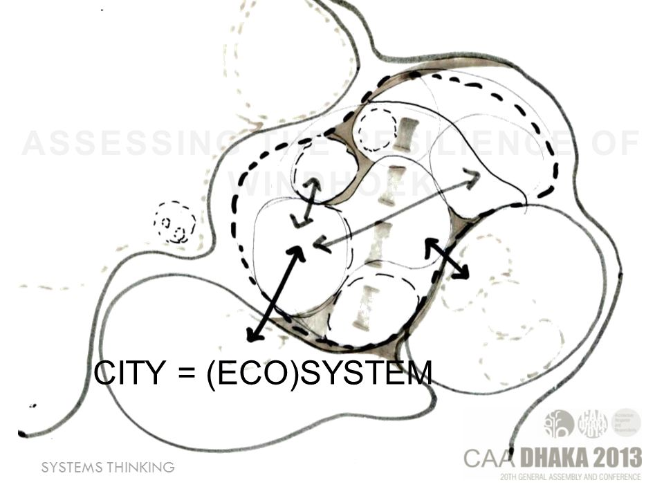 ASSESSING THE RESILIENCE OF WINDHOEK CITY = (ECO)SYSTEM SYSTEMS THINKING