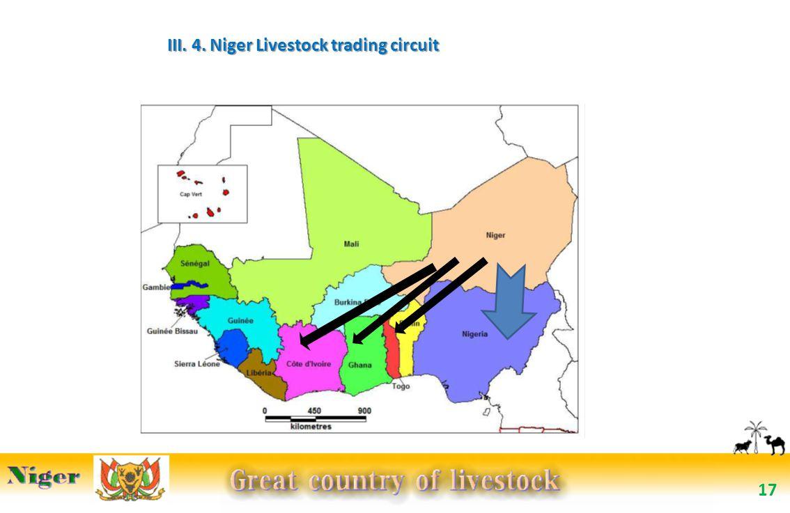 17 III. 4. Niger Livestock trading circuit