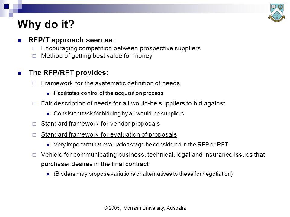 © 2005, Monash University, Australia Why do it.