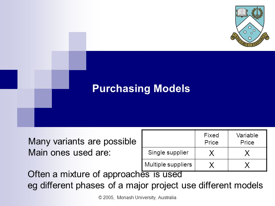 © 2005, Monash University, Australia Purchasing Models – Fixed Price Fixed price purchasing (aka 'Firm Fixed Price (FFP))  Requires that both purchaser and supplier are clear about scope of work – good for well known and well defined tasks such as payrolls, poor for leading edge systems where both the task and technology are not well understood leading to high risks (price will be loaded to accommodate the risk)  Single Supplier - Fixed Price (SSFP) Single supplier for whole task, usually including installation and training Supplier may subcontract some/most of the work, but retains responsibility and liability as Prime Contractor or Prime Systems Integrator (PSI) Most appropriate where the task is well defined in testable terms.