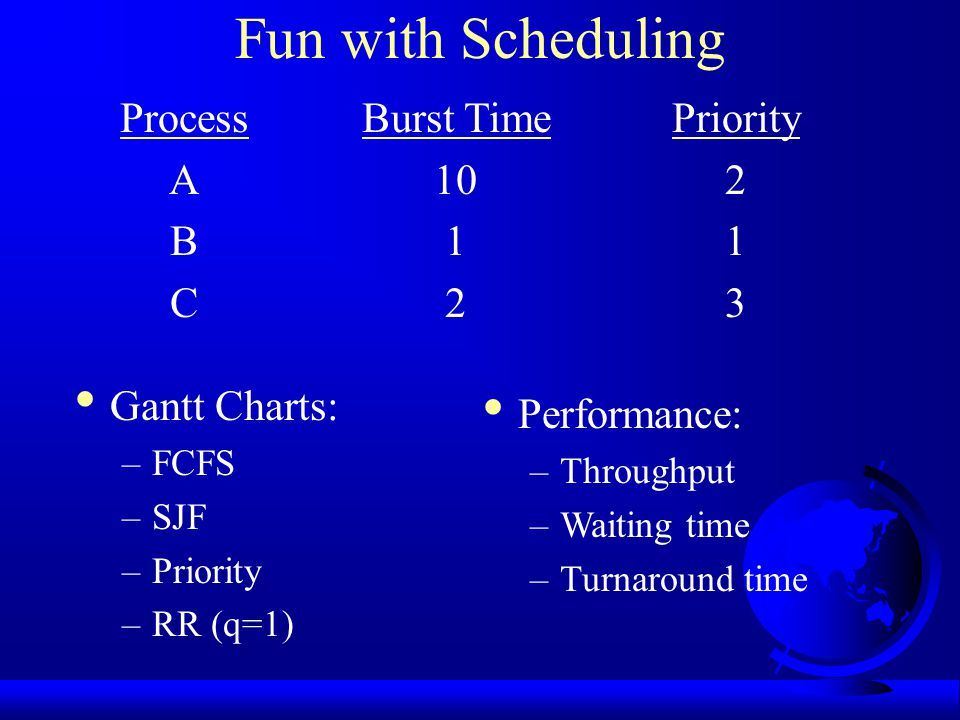 Fun with Scheduling Process A B C Burst Time 10 1 2 Priority 2 1 3 Gantt Charts: –FCFS –SJF –Priority –RR (q=1) Performance: –Throughput –Waiting time –Turnaround time