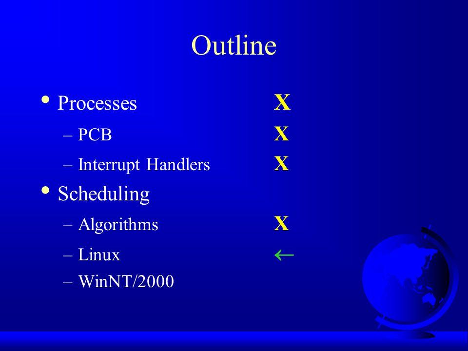 Outline Processes X –PCB X –Interrupt Handlers X Scheduling –Algorithms X –Linux  –WinNT/2000