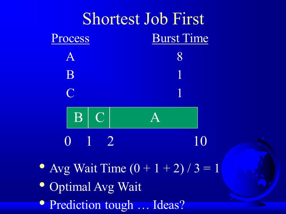 Shortest Job First 01210 ABC Avg Wait Time (0 + 1 + 2) / 3 = 1 Optimal Avg Wait Prediction tough … Ideas? Process A B C Burst Time 8 1