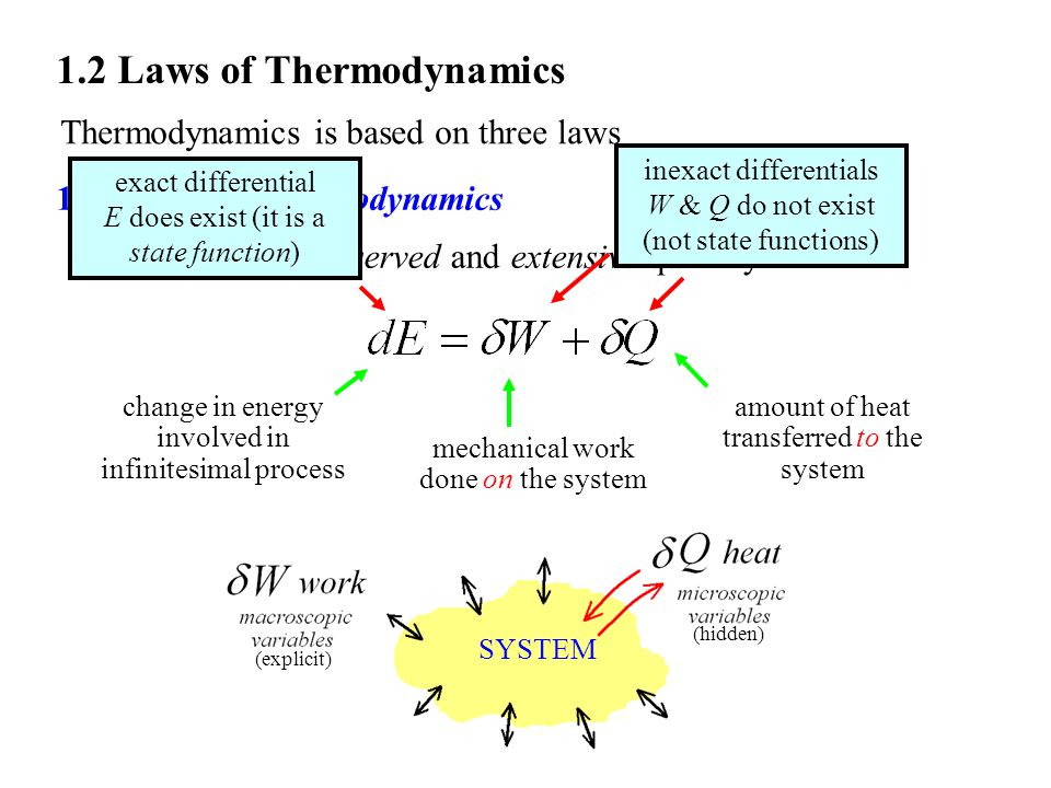 Thermodynamic (or macroscopic) work are conjugate variables (intensive, extensive) x i intensive variable  -p-H...