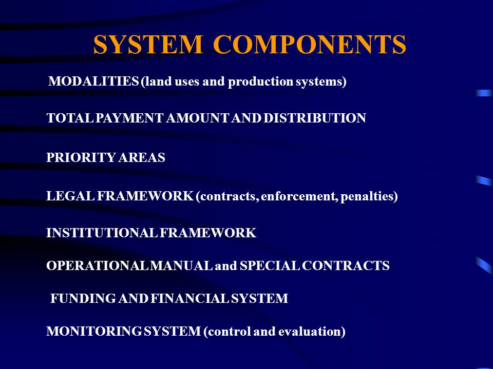 SYSTEM COMPONENTS MODALITIES (land uses and production systems) TOTAL PAYMENT AMOUNT AND DISTRIBUTION PRIORITY AREAS LEGAL FRAMEWORK (contracts, enforcement, penalties) INSTITUTIONAL FRAMEWORK FUNDING AND FINANCIAL SYSTEM MONITORING SYSTEM (control and evaluation) OPERATIONAL MANUAL and SPECIAL CONTRACTS
