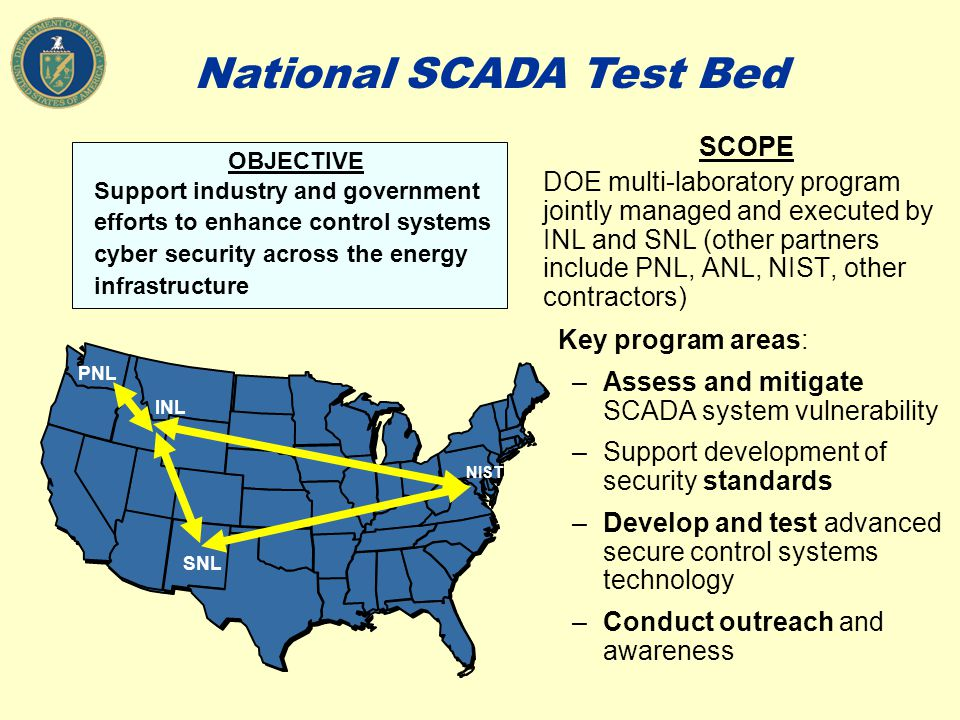 SCOPE DOE multi-laboratory program jointly managed and executed by INL and SNL (other partners include PNL, ANL, NIST, other contractors) Key program areas: –Assess and mitigate SCADA system vulnerability –Support development of security standards –Develop and test advanced secure control systems technology –Conduct outreach and awareness OBJECTIVE Support industry and government efforts to enhance control systems cyber security across the energy infrastructure National SCADA Test Bed