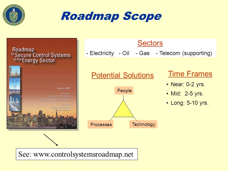 Roadmap Scope Time Frames Near: 0-2 yrs. Mid: 2-5 yrs. Long: 5-10 yrs. Sectors - Electricity - Oil - Gas - Telecom (supporting) People Processes Techn