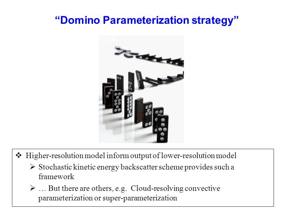 """Domino Parameterization strategy""  Higher-resolution model inform output of lower-resolution model  Stochastic kinetic energy backscatter scheme pr"