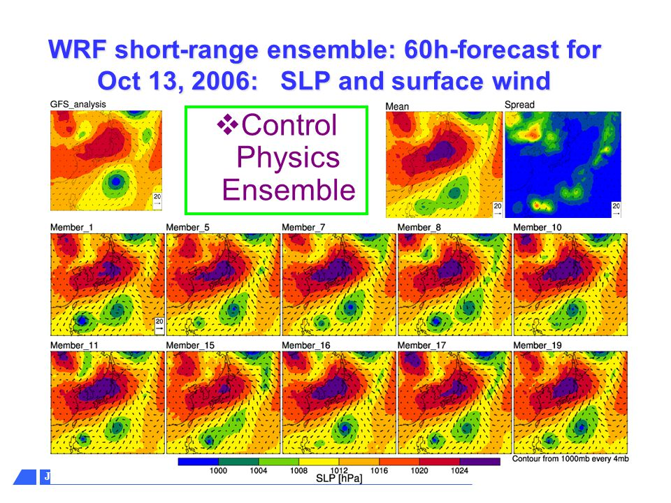 Judith Berner: Representing Model Error by Stochastic Parameterizations WRF short-range ensemble: 60h-forecast for Oct 13, 2006: SLP and surface wind  Control Physics Ensemble
